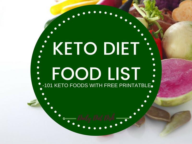 keto food list