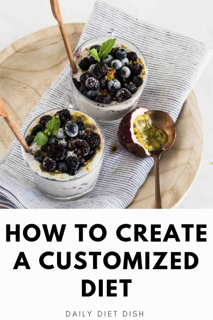 Create a customized diet to lose weight and get healthy